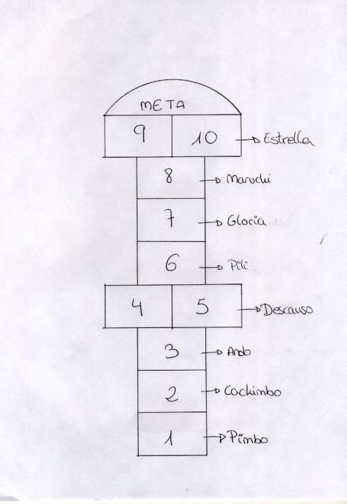 Image Result For Ver El Juego
